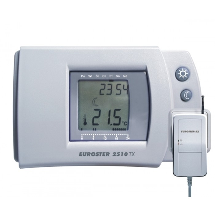 Терморегулятор EUROSTER 2510TXRX